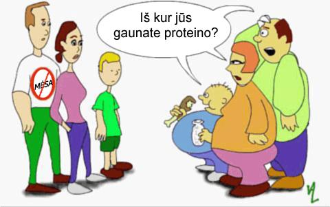 proteinas. proteinas.jpg