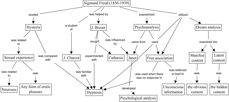 Understanding Jewish Influence III: