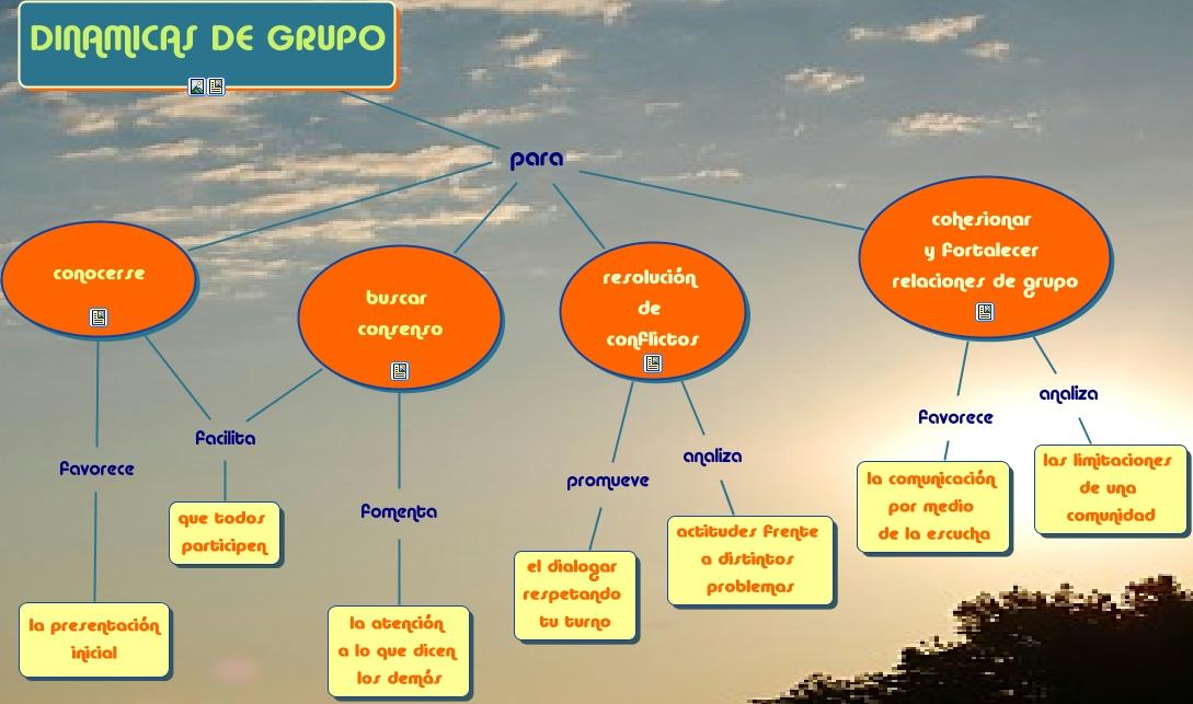Qué Son Las Dinámicas Para Grupos Inclusión Y Calidad Educativa