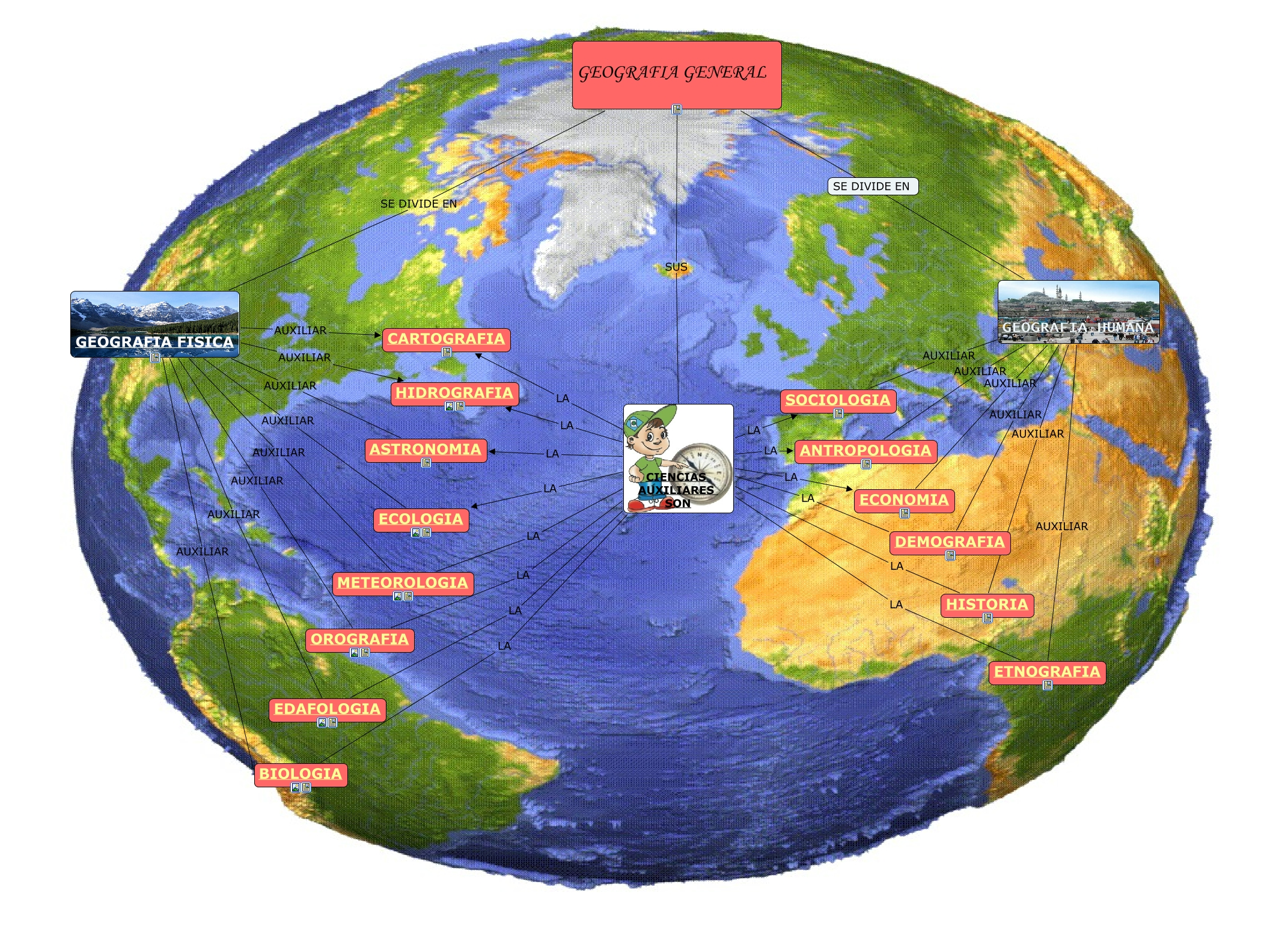 Geografia RAMAS DE LA GEOGRAFIA