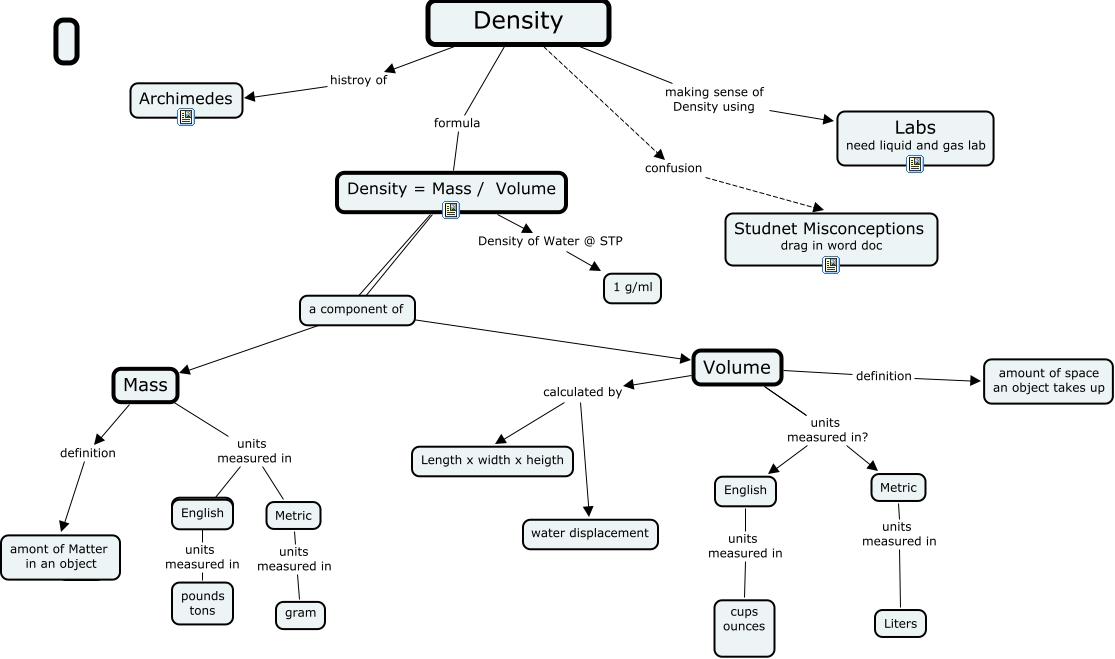 Hines density cmap – Mass Volume Density Worksheet