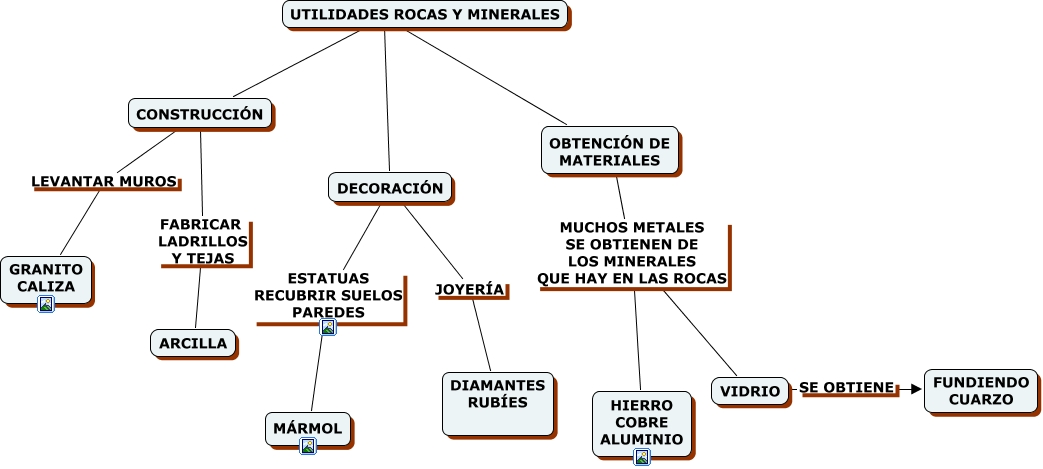Utilidades rocas y minerales for Utilidad del marmol