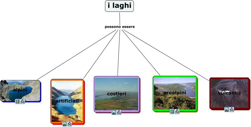 Laghi quali tipologie di laghi for Disegni di laghi