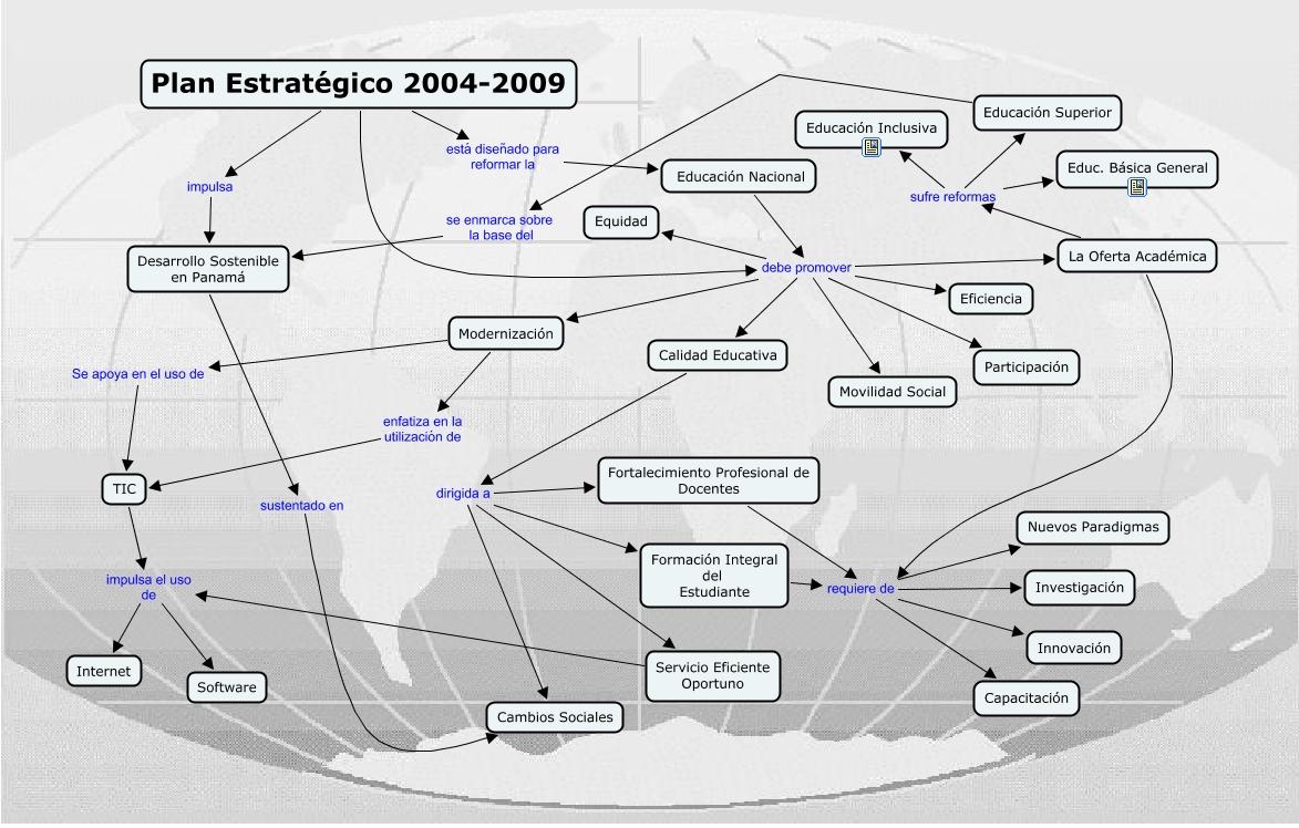 Plan Estratégico de Educación - ¿En qué consiste el plan estratégico ...