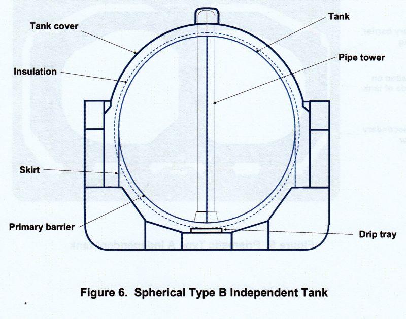 dennis moss pressure vessel design manual