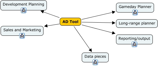 Ad tool ad tool data types ccuart Image collections