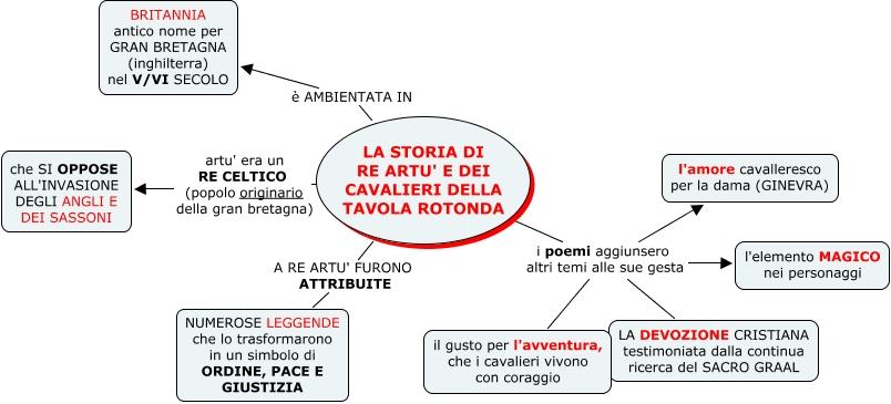 Epica la cavalleria 4 re artu 39 - I cavalieri della tavola rotonda film ...