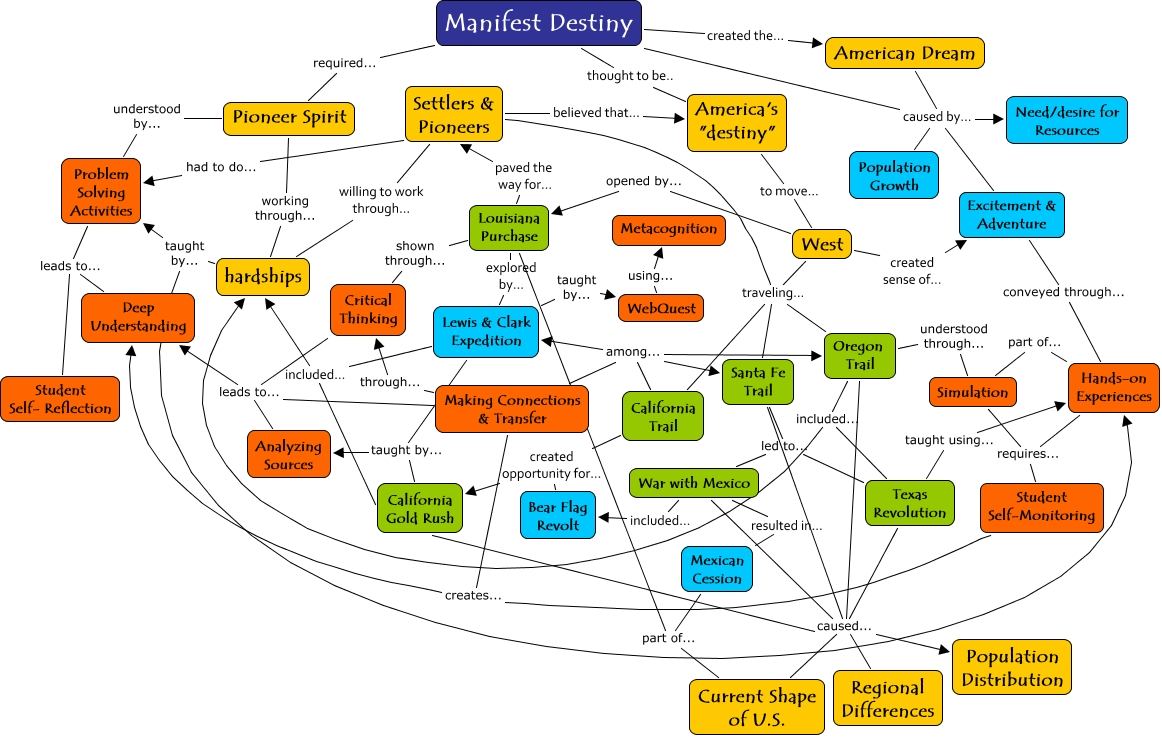 worksheet Manifest Destiny Map Worksheet lewis and clark worksheets abitlikethis manifest destiny final concept map what are the big ideas that will