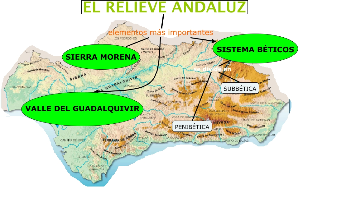 Relieve andaluz