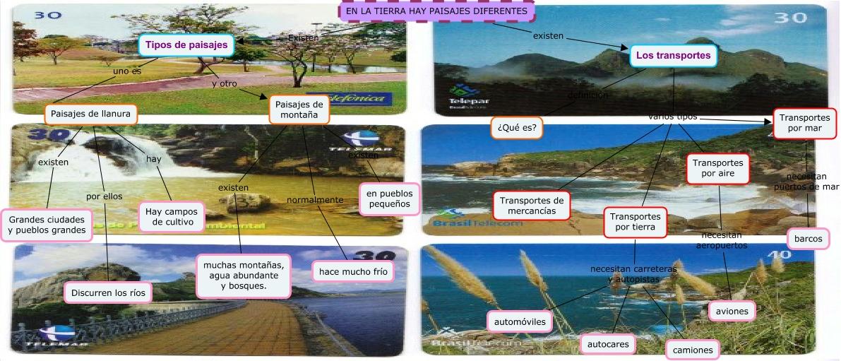 Los paisajes modificado - Tipos de paisajes ...