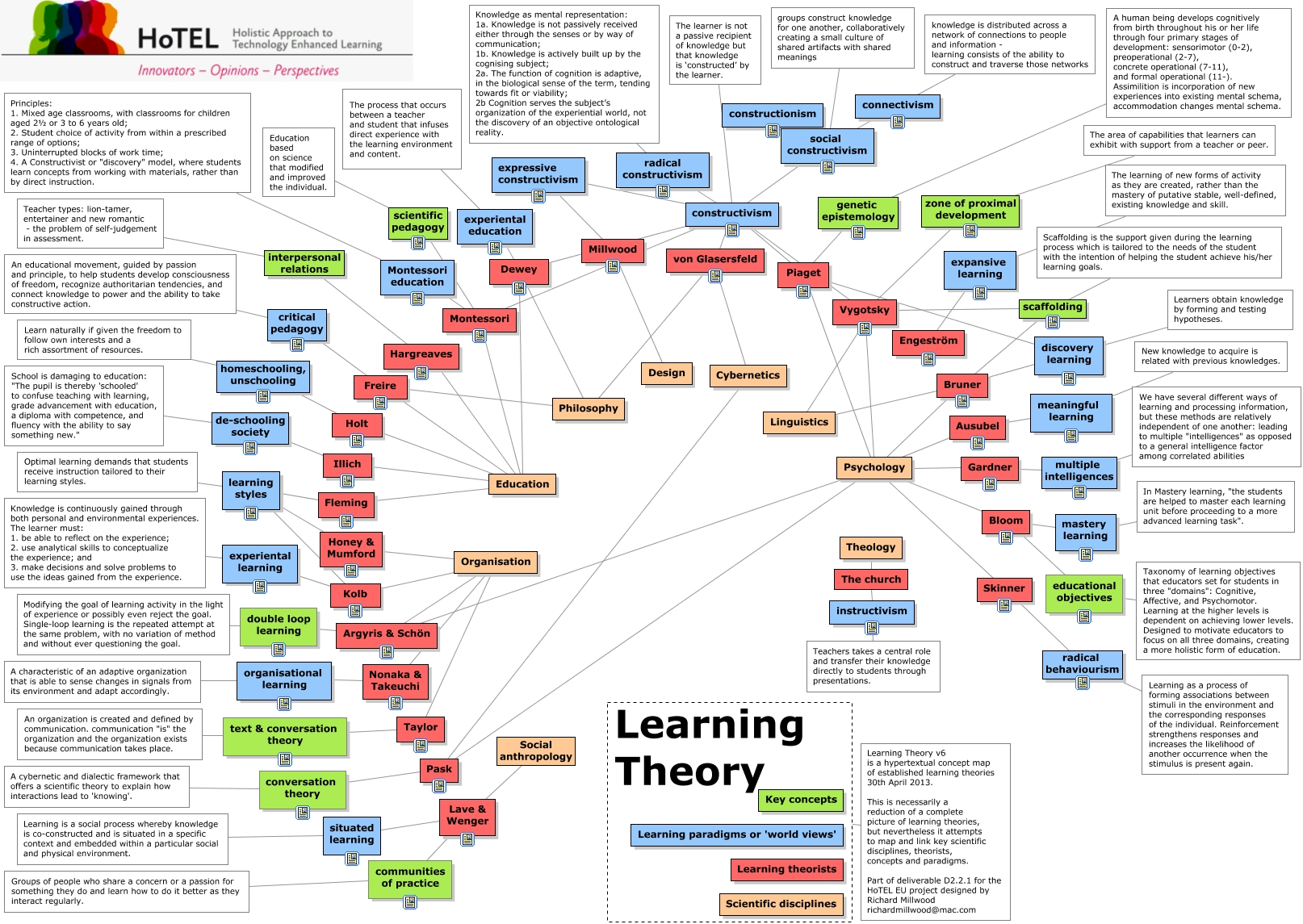 learning theory infographics post image