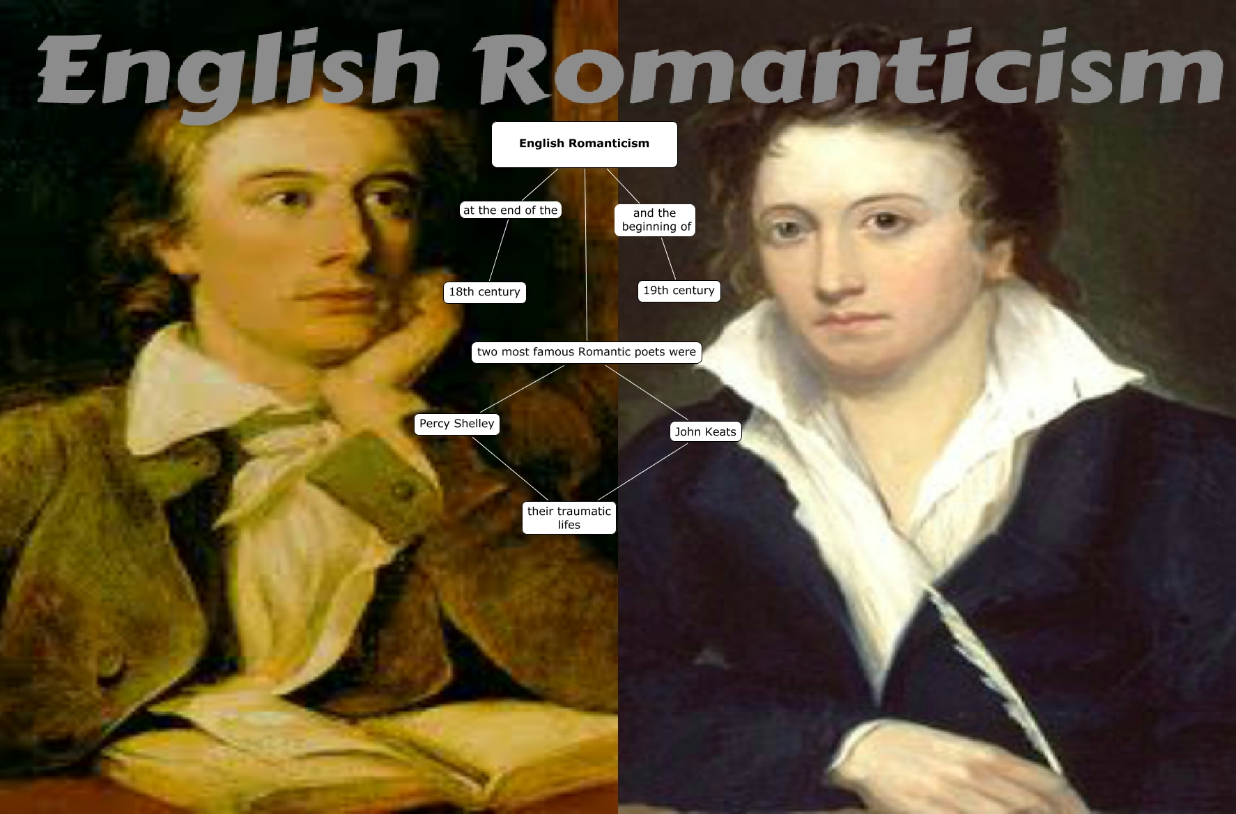 french revolution and english romanticism