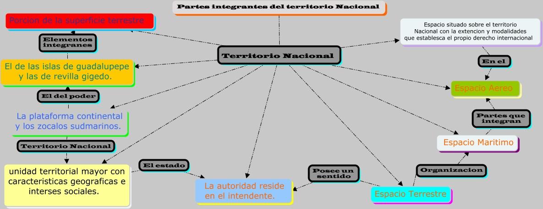 Organizadores graficos 2 que son los organizadores grficos esquemas visuales cuentan con caractersticas organizadores grficos algunos son diagrama de venn herramientas de graficacin gratuitas y de pago ccuart Images