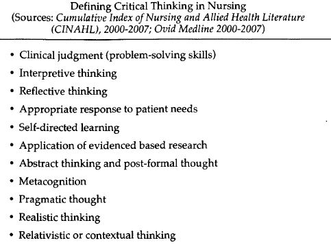 critical thinking definition nursing