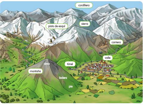 Resultado de imagen de paisaje de montaña, CORDILLERAS
