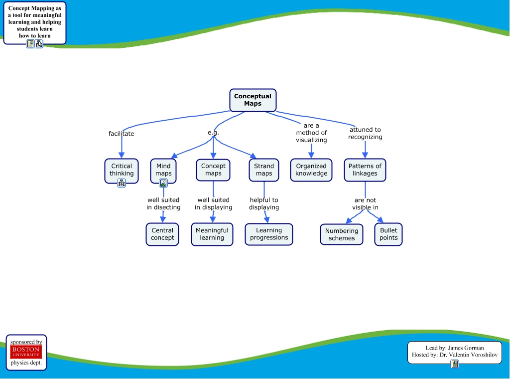 types of concept mapping