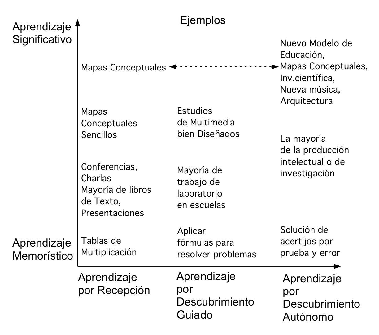 proceso de concepcion e implantacion pdf