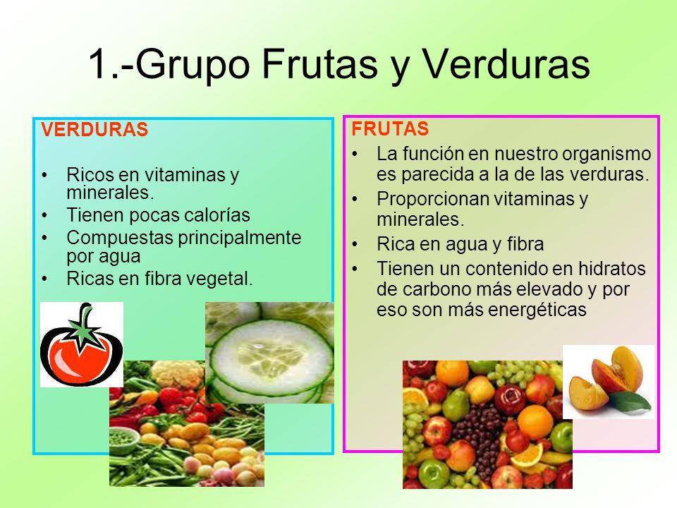 Los alimentos - Informacion sobre la fibra vegetal ...